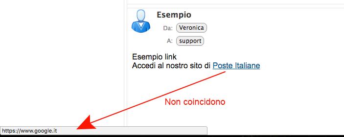 verificare link nelle email